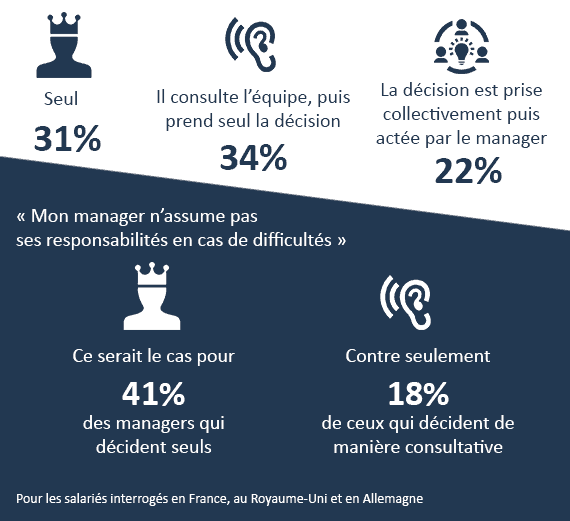 Infographie du sondage YouGov